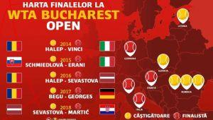 (P) Pariaza pe WTA BRD Bucharest Open 2019: tot ce trebuie sa stii despre competitia din Capitala!