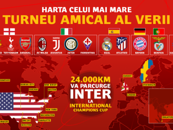 """(P) """"Liga Campionilor de vara""""! Pariaza pe cele mai tari meciuri de la International Champions Cup"""