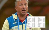 CFR Cluj, echipa cu cel mai mic coeficient din grupele UCL, daca trece de Slavia! Cum ar arata grupa mortii pentru campioana Romaniei   26 din 32 de echipe se stiu deja
