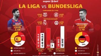 (P) La Liga si Bundesliga revin pe superbiletele pariorilor