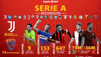 (P) Mizezi tot pe Juventus? Tot ce trebuie sa stii pentru un pariu de succes pe Serie A