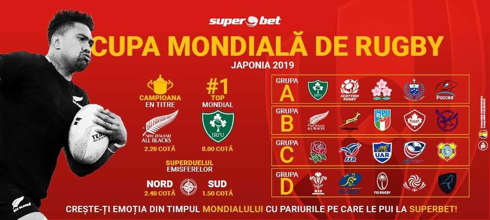 (P) Incercare cu superstil pentru pariori: mondialul de rugby din Japonia!