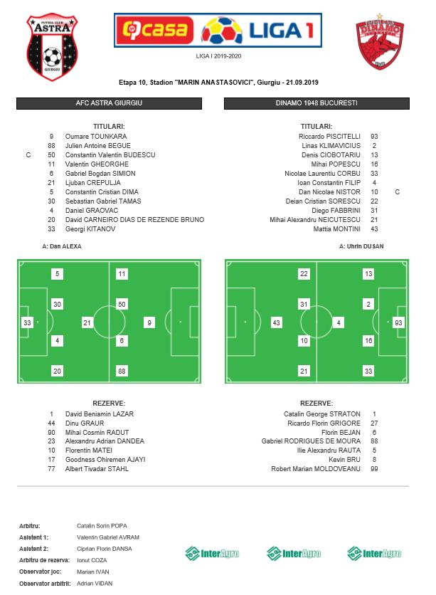 ASTRA - DINAMO LIVE 20:30 | Tamas si Budescu vs. Fabbrini si Montini! Dinamo poate urca pe loc de Play Off. ECHIPELE