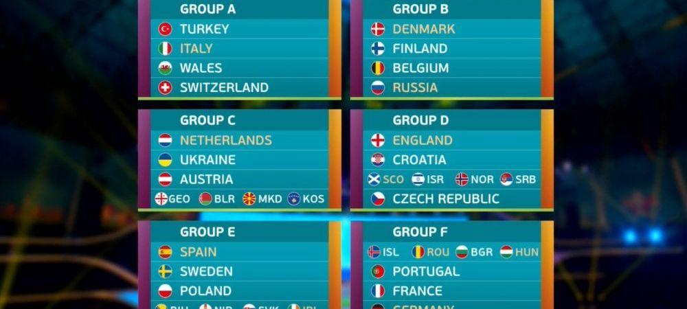 VIDEO | TRAGEREA LA SORTI a grupelor EURO! AM DAT STARTUL EURO 2020: CUM ARATA GRUPA ROMANIEI daca ne vom califica