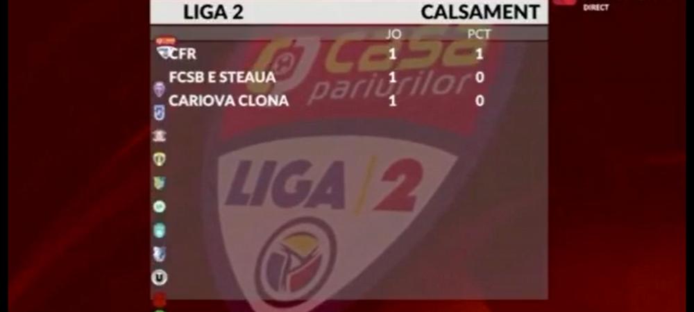 """""""FCSB e Steaua, Craiova clona!"""" Gafa URIASA in timpul meciului Dinamo - UTA Arad! Ce a putut aparea IN DIRECT in timpul meciului"""