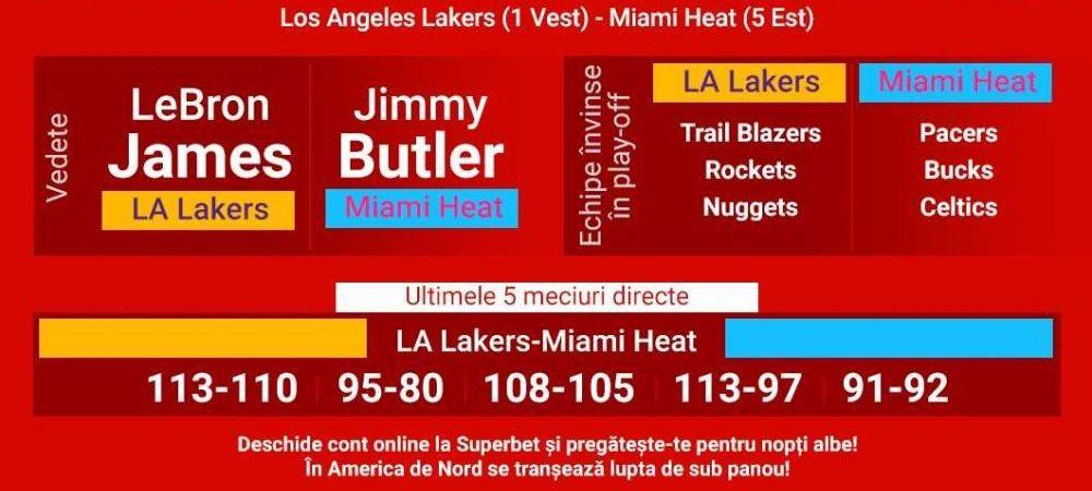 (P) Los Angeles Lakers și Miami Heat luptă pentru inelele de campioni în baschetul nord-american! Tu pe cine pariezi în finala care începe joi?