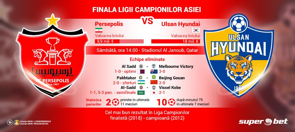 (P) Aflăm și regina Asiei! Iran și Coreea de Sud dau finalistele Ligii Campionilor
