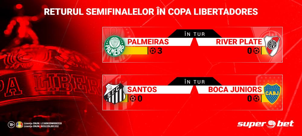 (P)Copa Libertadores: returul semifinalelor, cu streaming live pe Superbet!