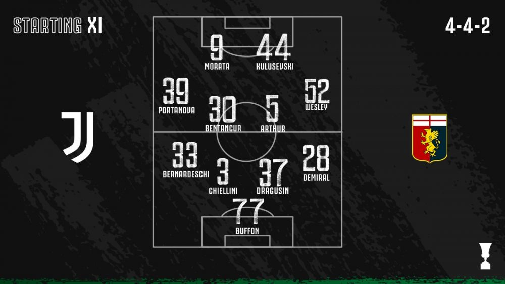 BREAKING NEWS | Radu Dragusin, TITULAR pentru prima oara in echipa lui Juventus! Cuplu cu Giorgio Chiellini in centrul defensivei! Juventus - Genoa, LIVE TEXT, de la 21:45