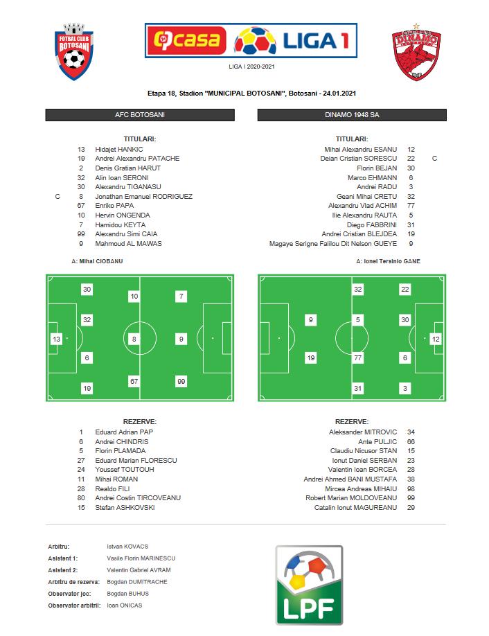 20:00 Botosani - Dinamo | 'Jacuzzi' Gueye, titular in atac! Surprize in primul 11 al lui Dinamo: Puljic e doar rezerva