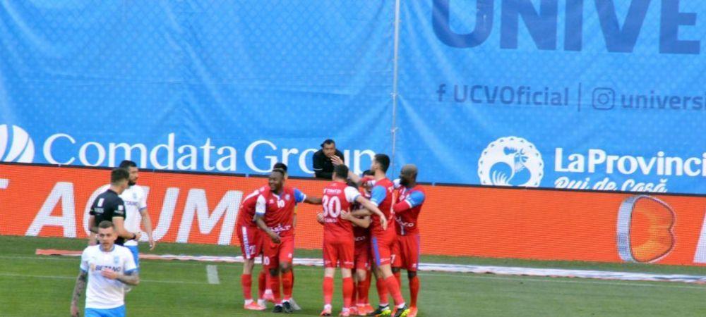 Fotbalistii de la Botosani au fost premiati dupa victoria de la Craiova! Cati bani au incasat jucatorii lui Croitoru
