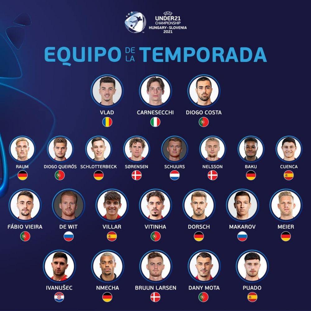 Becali isi va freca mainile de fericire! Unul dintre fotbalistii sai, in echipa turneului la Euro U21! E singurul roman din top