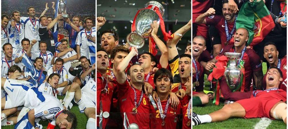 Istoria Campionatului European de Fotbal! Tot ce trebuie sa stii despre fiecare editie a prestigioasei competitii internationale