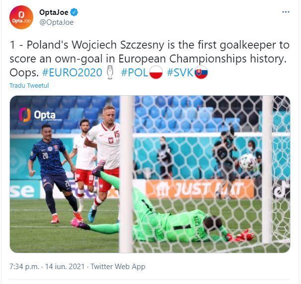 Record negativ stabilit de Wojciech Szczesny! Este primul portar care pateste asta la Euro