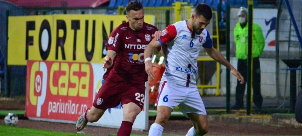 O echipa care va juca in cupele europene i-a facut o oferta clara lui Chindris! Fotbalistul poate ramane in Liga 1 si in sezonul viitor