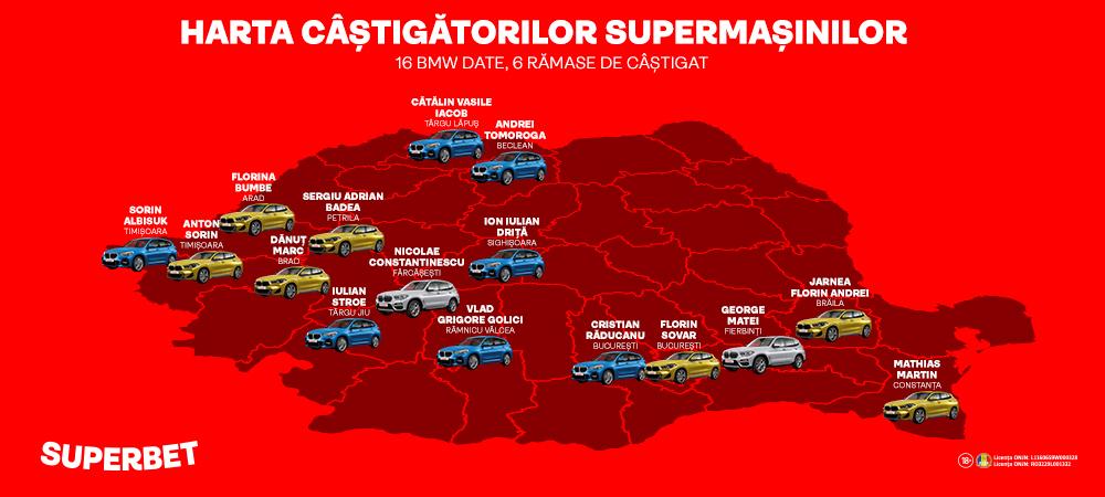 (P) 6 SuperMasini ramase in SuperClubul European. Primele 16 au plecat deja