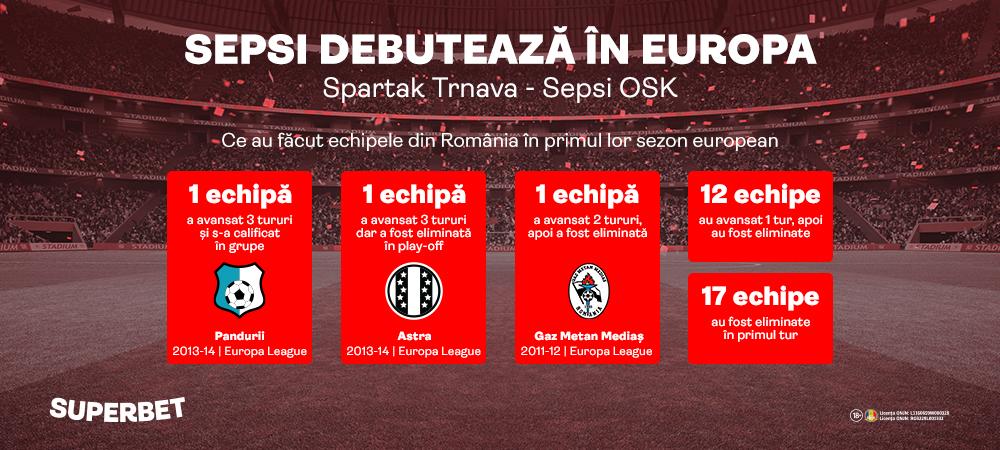 (P) Primul moment european al lui Sepsi. Vezi istoria debuturilor românești în Europa