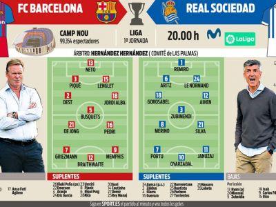 ¡La era post-Messi comienza en Barcelona!  ¿Cómo serían los